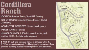 Cordillera Info.png